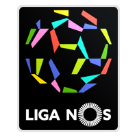 Logo Competition : Liga NOS